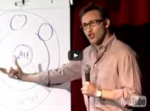 Ted Talk – Start With Why – Simon Sinek